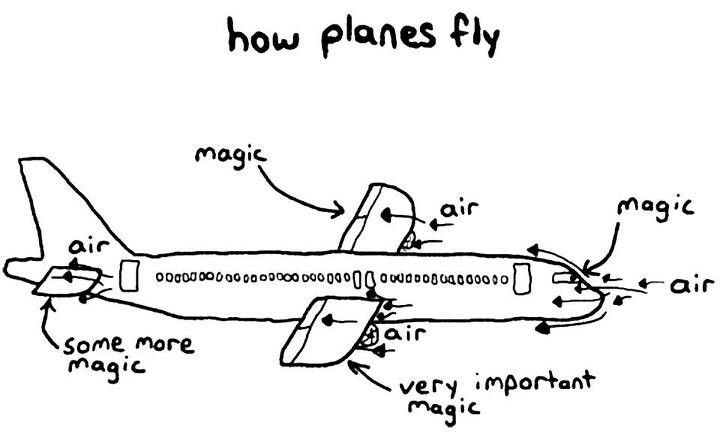 airplane magic