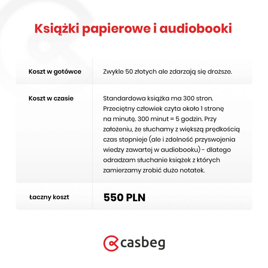 Książki papierowe i audiobooki