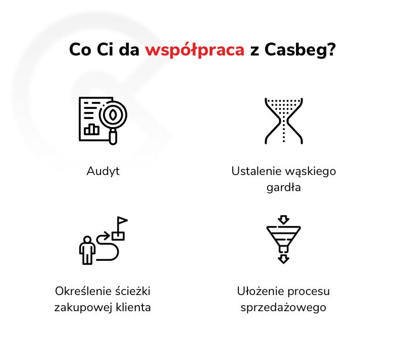 Proces sprzedaży w firmie Casbeg - korzyści