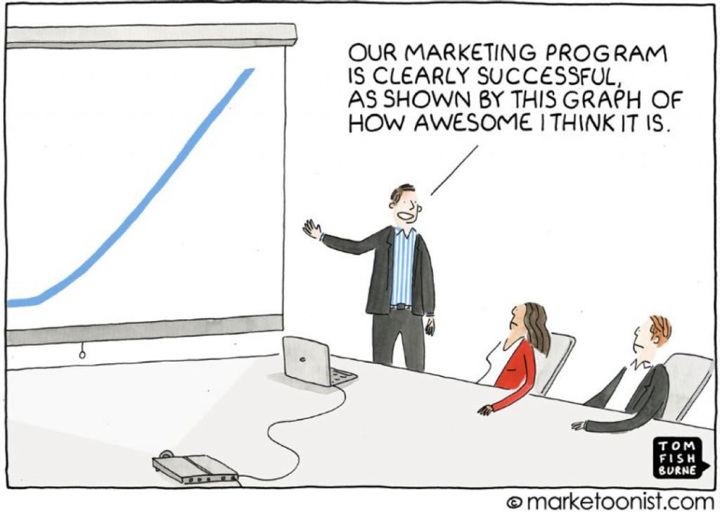 skuteczność content marketingu